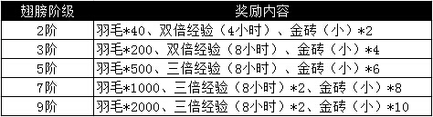 【新服】霸业103服6月28日9:00热血开启